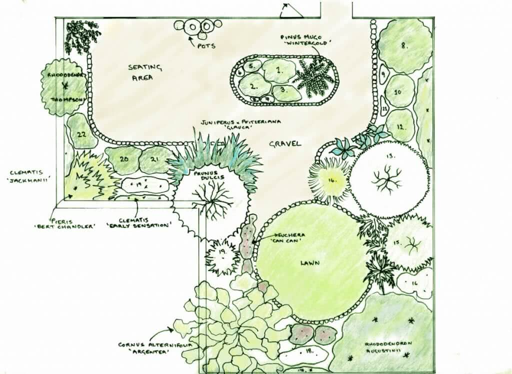 monsoon garden plan